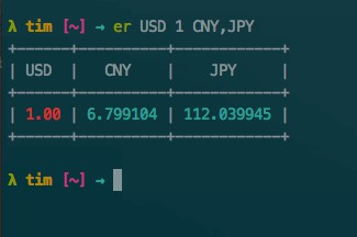A command-line tool to query exchange rate
