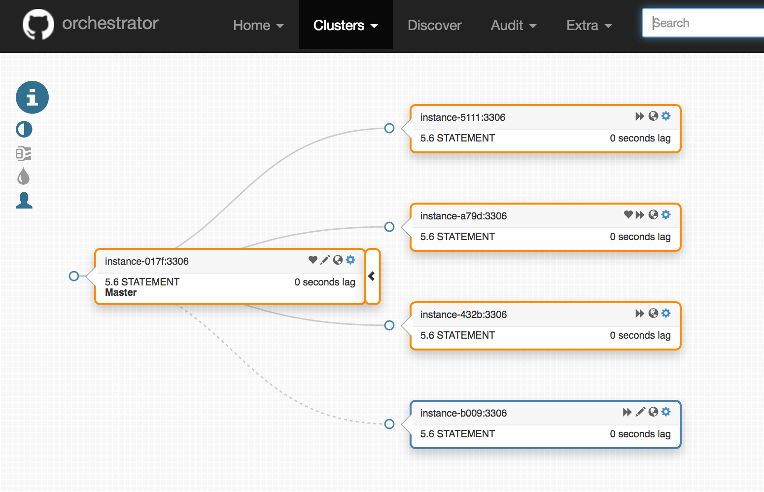 orchestrator-simple-topology