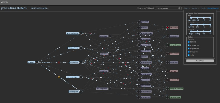 Visualize the traffic of your clusters in realtime from Prometheus data